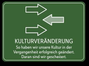 service excellence kompass führung